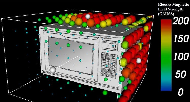 Image showing distribution of radiation around the microwave oven