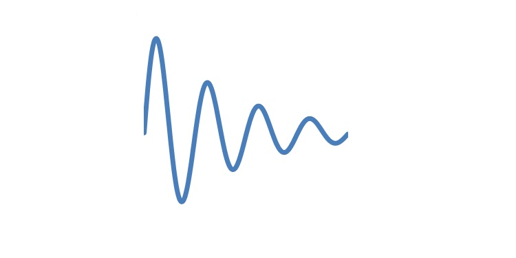 Photo of Sine Wave diagram symbolizing bipolar disorder ups and downs